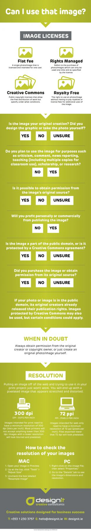 Infographic about image copyright and resolution